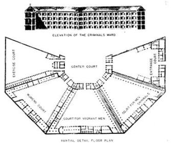 IV. Κάτοψη του ιδρύματος Maison de Force της Γάνδης στο Βέλγιο, σχεδιασμένη από τον Jean Jacques Philippe Vilain με τη συνεργασία του αρχιτέκτονα Montfeson. Κτίστηκε από τον μηχανικό Kluchman το 1771 – 1773.