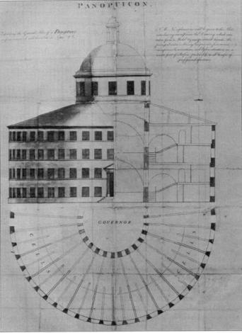 V. Το Πανοπτικόν του Τζέρεμυ Μπένθαμ, 1787.