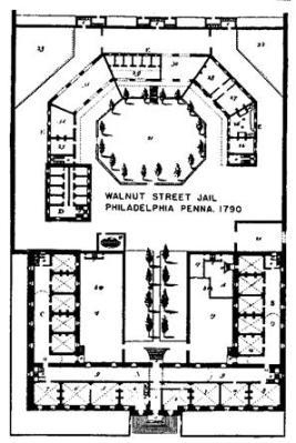 VII. Η Φυλακή Walnut Street στη Φιλαδέλφεια. Διακρίνεται η πτέρυγα με τα κελιά απομόνωσης, η οποία συμβολίζεται με το γράμμα D.