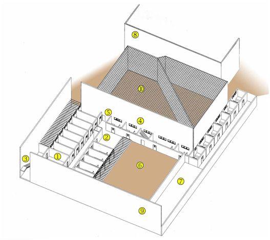 XV. Τα «ειδικά» κελιά των φυλακών Κορυδαλλού (το σκούρο χρώμα υποδηλώνει το έδαφος) 1. Χώρος επισκεπτηρίου    2. Κελιά (3 μέτρα κάτω από το έδαφος) 3. Σκάλα που οδηγεί στο χώρο της δικαστικής αίθουσας στο ισόγειο 4. Σκάλα από όπου οι κατηγορούμενοι ανεβαίνουν στο δικαστήριο     5. Πόρτα για τη σκάλα που ανεβαίνουν στο προαύλιο 6. Υπαίθριος χώρος επάνω από τα κελιά δίπλα στο δικαστήριο  7. Διάδρομος Α πτέρυγας που περνάει πάνω από τα κελιά 8. Γ Πτέρυγα με 2 χουντικούς  9. Α Πτέρυγα (μόνο ισόγειο και 1ος όροφος)     10. Προαύλιο με λαμαρίνα 8 μέτρα και συρμάτινη οροφή