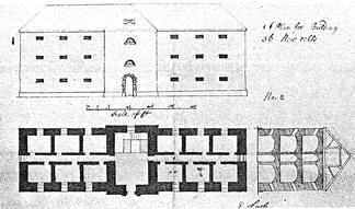 ΧΧI. Η νέα πτέρυγα της Κομιτειακής φυλακής Fisherton Anger του 1791.