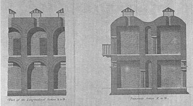 XΧΙΙI. Τομές μιας πτέρυγας ακτινωτής φυλακής, σχεδιασμένες από τον Thomas le Breton.