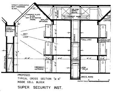 XXVII. Τυπική τομή πτέρυγας εσωτερικών κελιών φυλακής υψίστης ασφαλείας. Δημοσιεύτηκε το 1949 στις ΗΠΑ.