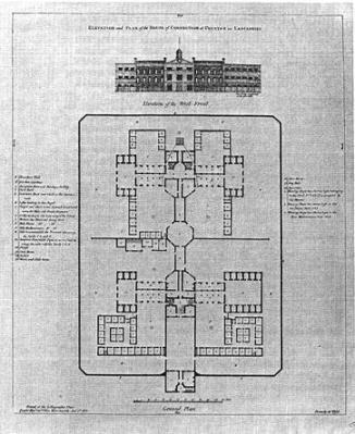ΧΧΧΙI. Το Σωφρονιστικό Κατάστημα του Preston, σχέδιο του William Blackburn το 1784, κάτοψη ισογείου. Περιλαμβάνει 124 εργαστήρια ύφανσης υπό καθεστώς ατομικής απομόνωσης σε δύο ορόφους.