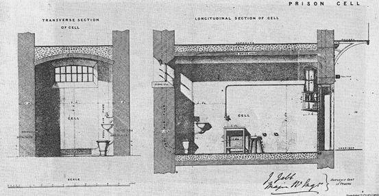 XL. Τομές ενός κελιού της Πρότυπης Φυλακής του Pentonville.