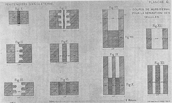 XLIII. Ηχομονωμένοι τοίχοι κελιών – πειραματικές τομές σχεδιασμένες από τους Michael Faraday, Dr.D.B.Raid, Abel Blouet και G.T.Bullar το 1836.