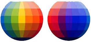 Η χρωματική σφαίρα του Itten