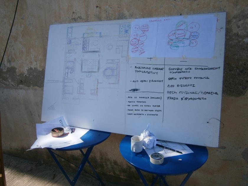 Από το εργαστήριο συμμετοχικού σχεδιασμού.