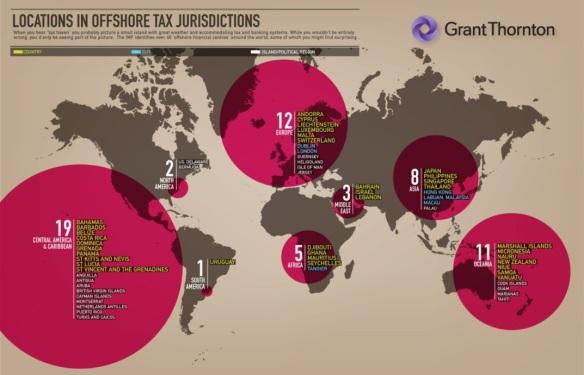 Η παγκόσμια γεωγραφία των φορολογικών παραδείσων