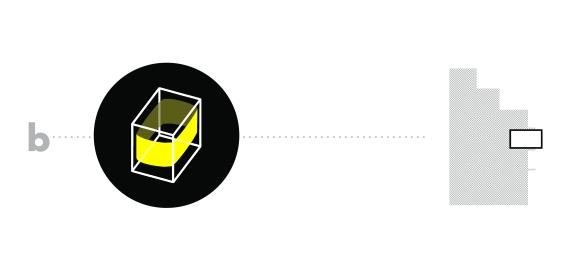 b1/ διαμόρφωση χώρου στον κορμό της πολυκατοικίας με ισότιμη προσφορά τετραγωνικών από τα διαμερίσματα