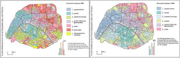 Κατανομή κοινωνικών τάξεων στην πρώτη ζώνη (κέντρο) του Παρισιού για τα έτη 1982 και 1999 (πηγή: A. Clerval, Les politiques publiques face à la gentrification - Le cas de Paris intra muros, in Pérennité urbaine ou la ville par-delà ses métamorphoses, t.2 Turbulences, επιμ. Colette Vallat, Aurélien Delpirou et Fabrizio Maccaglia, L'Harmattan, Paris, 2009, σσ.139-151)